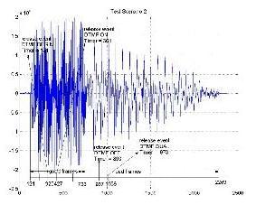 Signal Generator/Detector